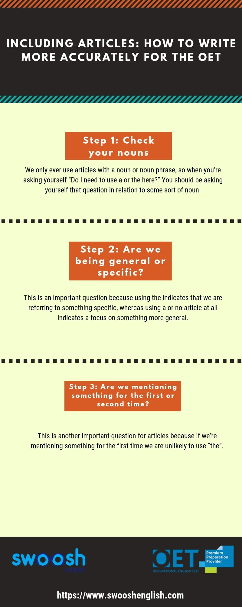 Including Articles: How to write more accurately for the OET infographic