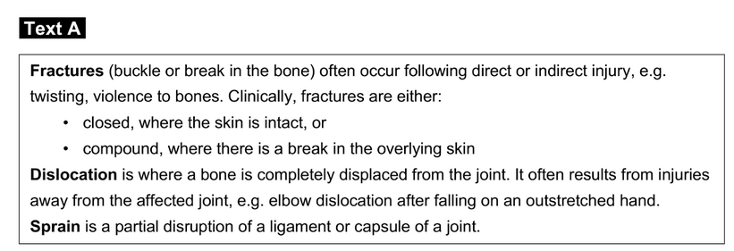 A definitions of fractures,dislocation, and sprain